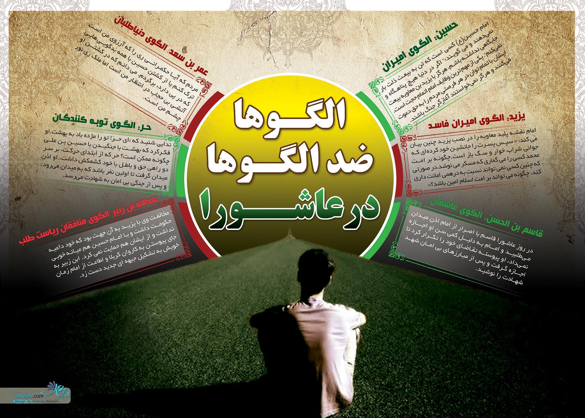Image result for محرم اینفوگرافی وصفر